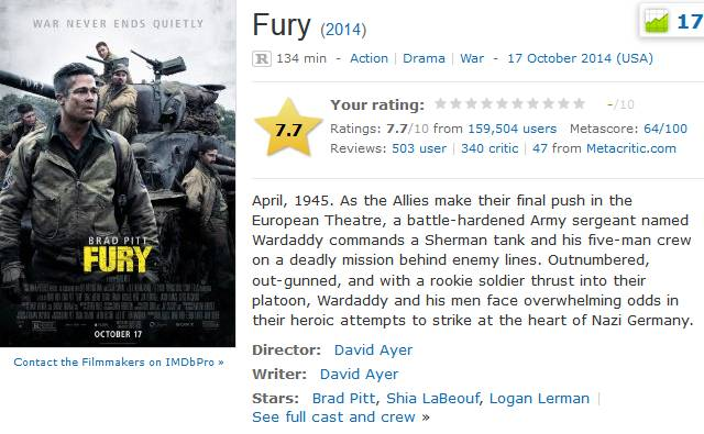 Критика на х/ф FURY